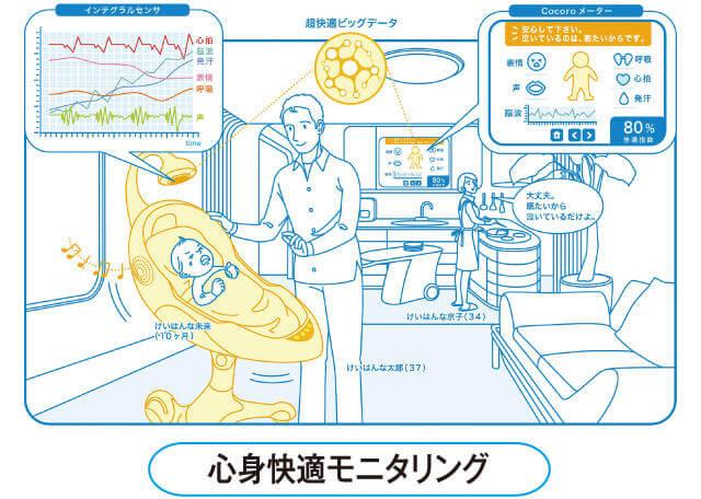 commercialization_04