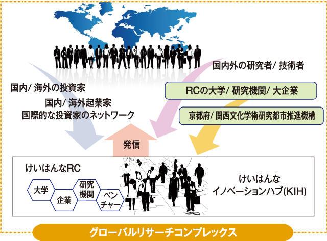 commercialization_08